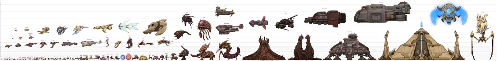 Starcraft to Scale (old)