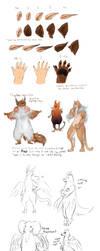 Races of devotia detailed part 2 by T3hb33