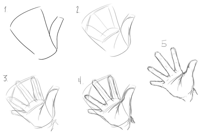 Basic Hand Drawing by VampiricRambo on DeviantArt