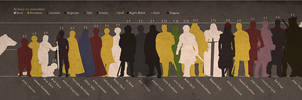 Game of Thrones: character comparison by height