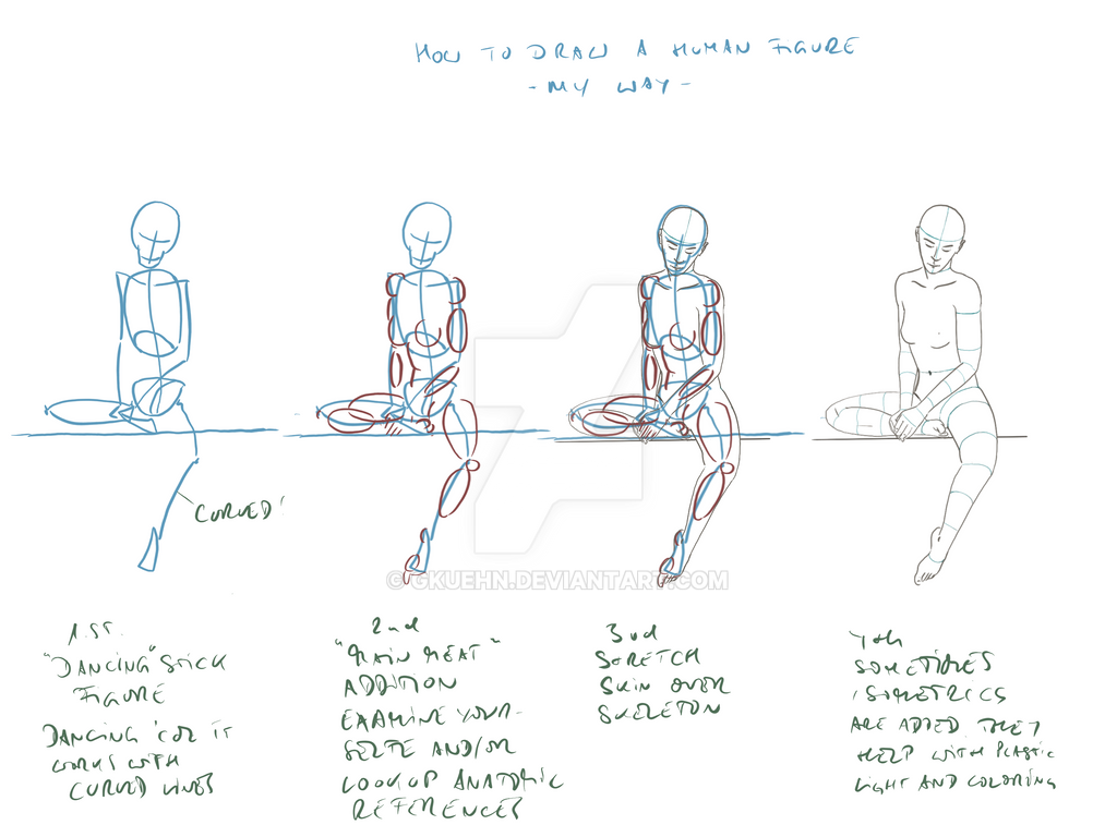 How 2 draw a human figure my way the basics by gkuehn