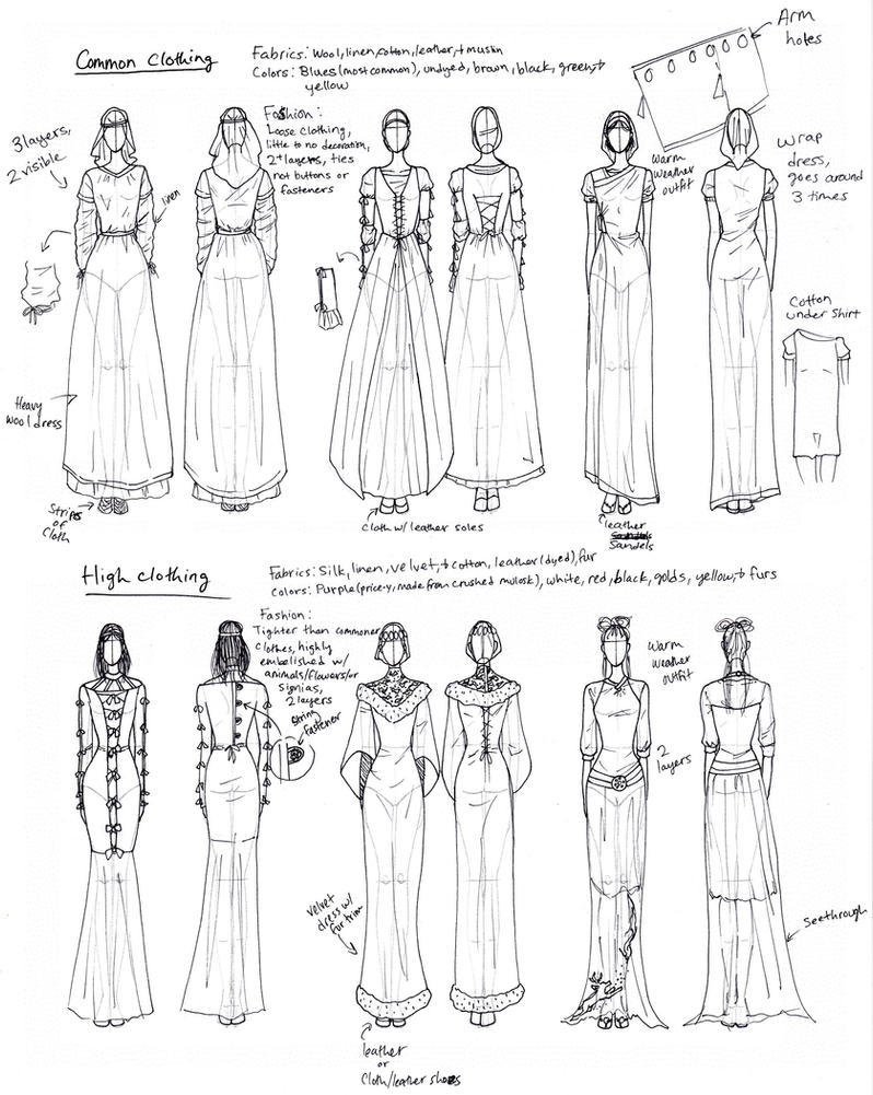[Image: medieval_styled_women__s_clothing_by_tig...546tcy.jpg]