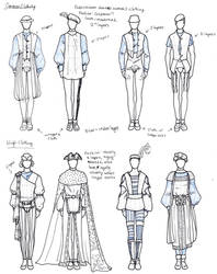 Medieval Styled Men's Clothing
