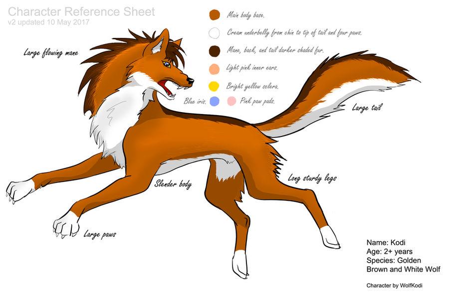 Kodi Character Reference Sheet by WolfKodi