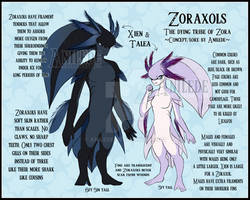 Zora OCs: Zoraxol Concept