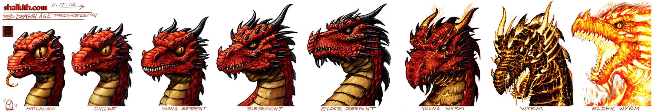 Red Dragon Age Progression