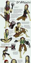 Drigodachi Character Sheet