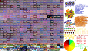 The Complete Rugrats Scorecard