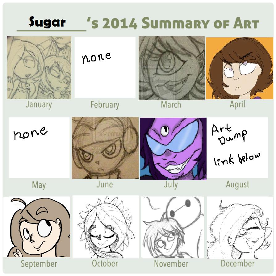 Summary 2014 by SugarHIGH-cHAOS