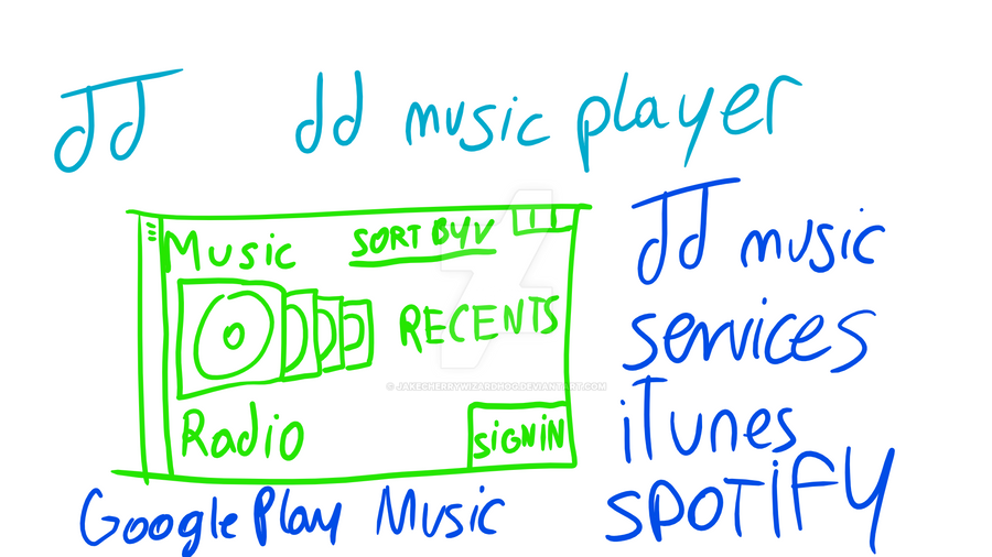 Quick idea : dd Music Player by JakeCherryWizardhog on