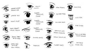 Anime and Manga Eyestyles by Joichiroll