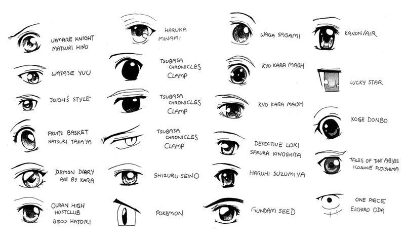 Aprende a dibujar Manga-Anime - Taringa!