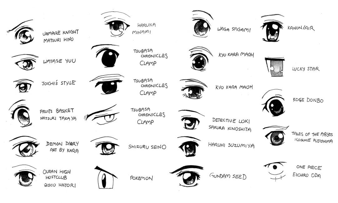 http://fc01.deviantart.net/fs24/f/2008/011/5/8/Anime_and_Manga_Eyestyles_by_AkitoMaru.jpg