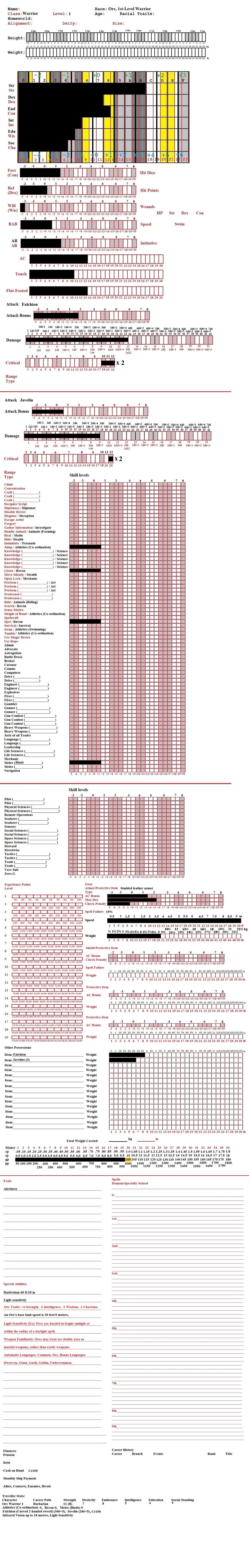 Phase-Proton and Dual Character Sheets - Mongoose Publishing
