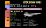 LCARS Modification Galaxy 2