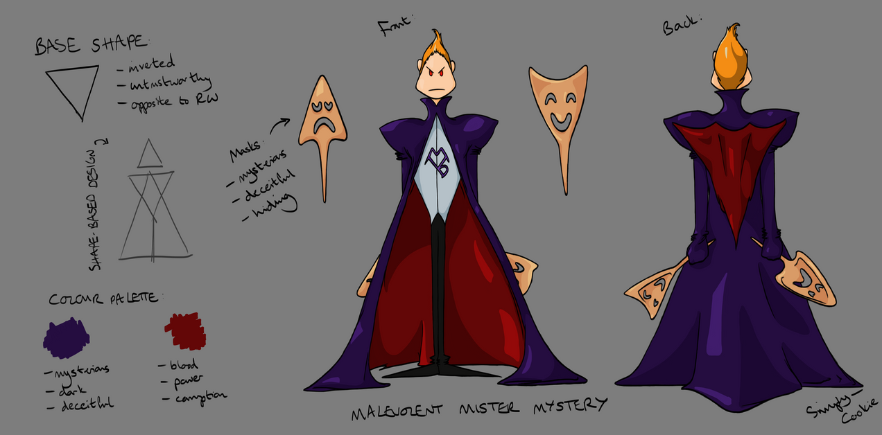 TAoRW: Character Sheet: Malevolent Mister Mystery by SimplyCookie