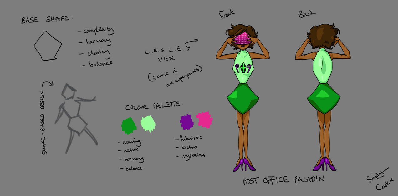 TAoRW: Character Sheet: Post Office Paladin by SimplyCookie