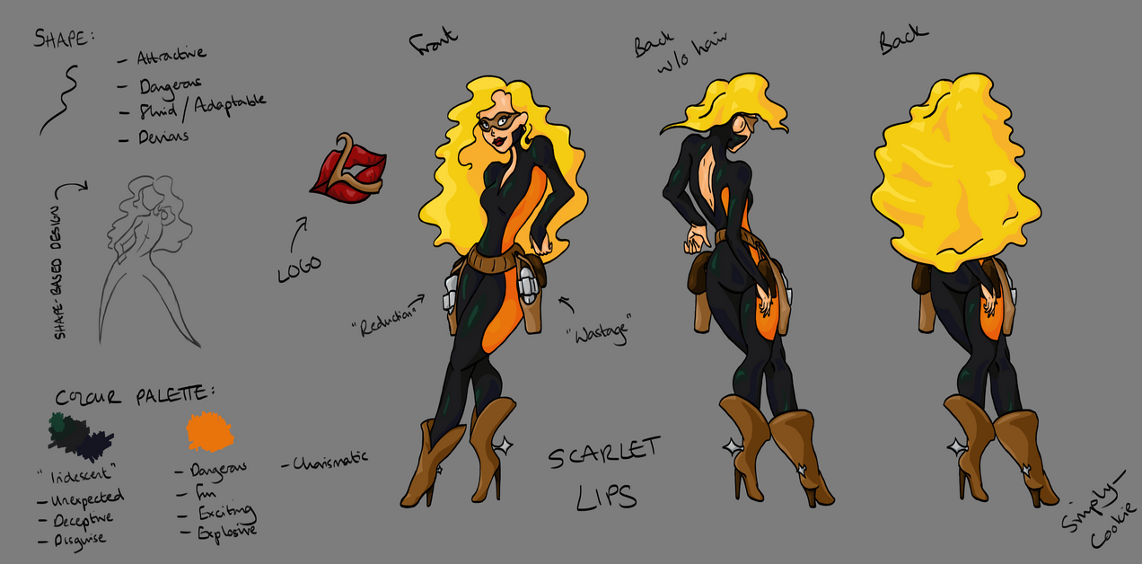 TAoRW: Character Sheet: Scarlet Lips by SimplyCookie