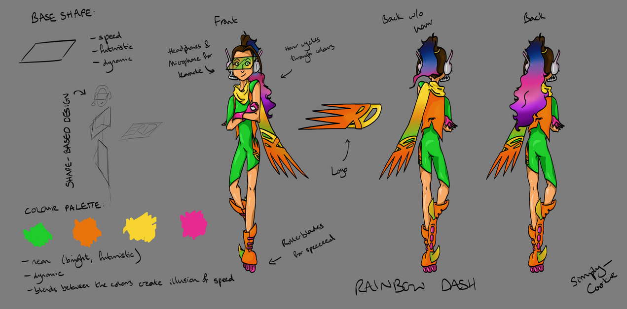 TAoRW: Character Sheet: Rainbow Dash by SimplyCookie