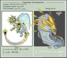 Character development Meme by Zhiibe