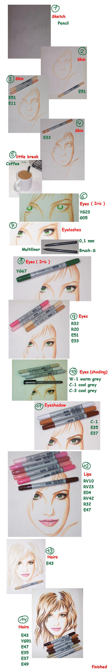 Tutorial 01 -COPIC- by Togusa76