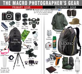 Macro Photographer's Gear List