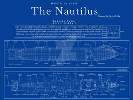 Nautilus Poster English Top Blueprint