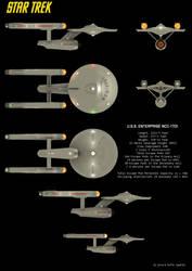 Uss Enterprise 2020