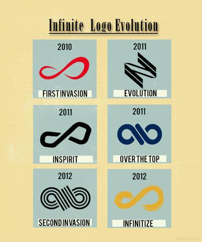 infinite logo evolution by nileyjoyrus14 on deviantart