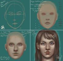 Basic Face Walkthrough by MMWoodcock