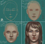 Basic Face Walkthrough