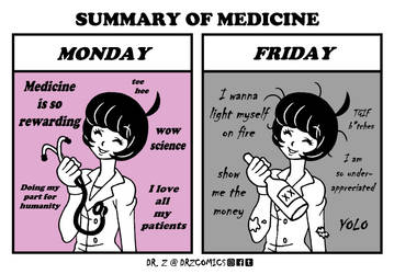 Summary of Medicine