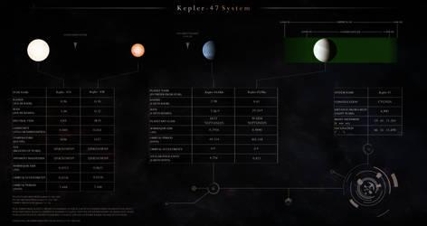 Kepler-47 System Schematic
