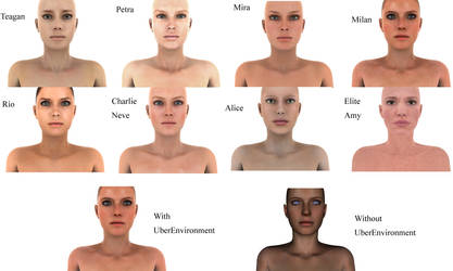 Realistic Skin In Daz
