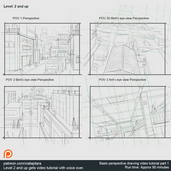 Perspective and POV tutorial for Patreon by XiaTaptara