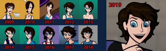 10 Years of Rebecca