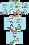 bunshark color trait chart