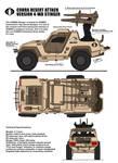 G.I.Joe Cobra Desert Attack Version of Stinger
