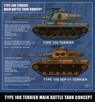 Type 100 Terrier Main Battle Tank Concept by archaznable30