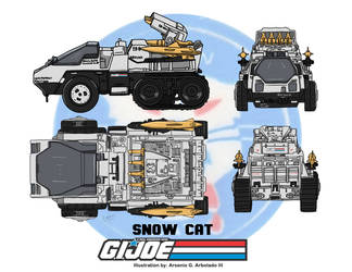 GiJoe Snow Cat by archaznable30