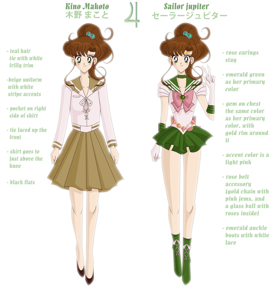 makoto reference sheet by scpg89