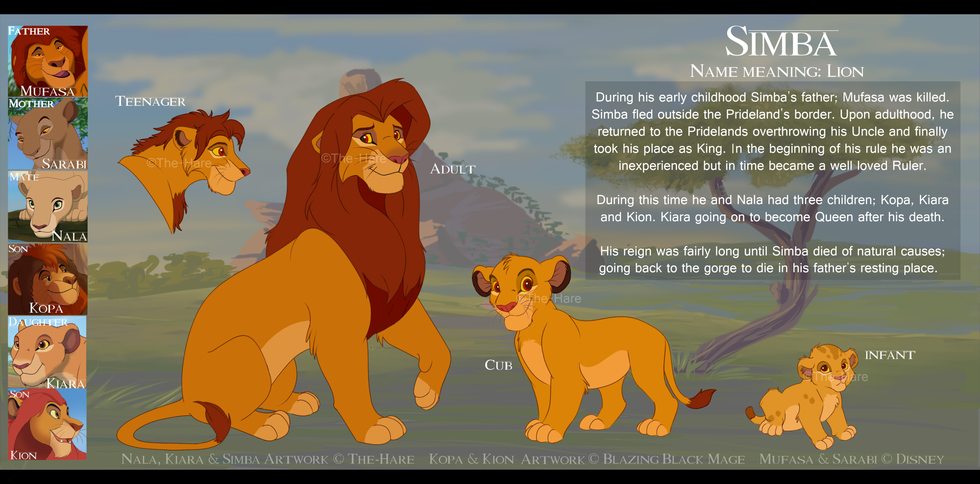 Dusk And Dawn Canon Reference Sheet Simba By The Hare On