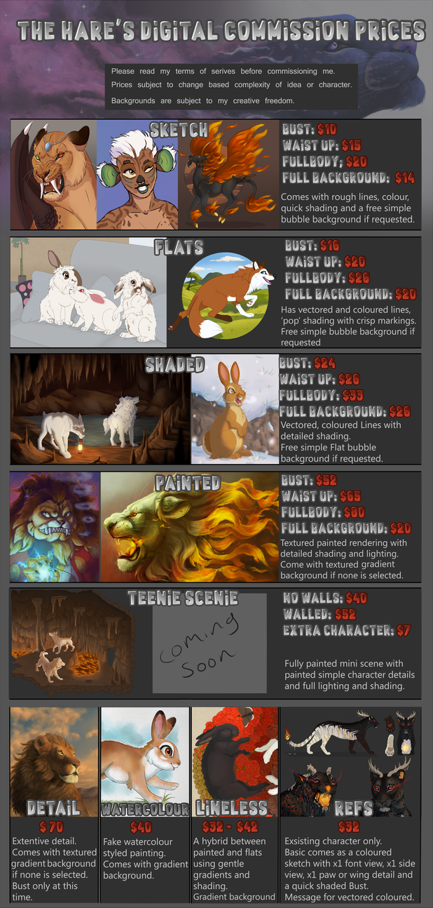 Digital Commission Price Sheet 2017 by The-Hare