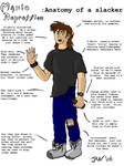 MD: Anatomy of a Slacker