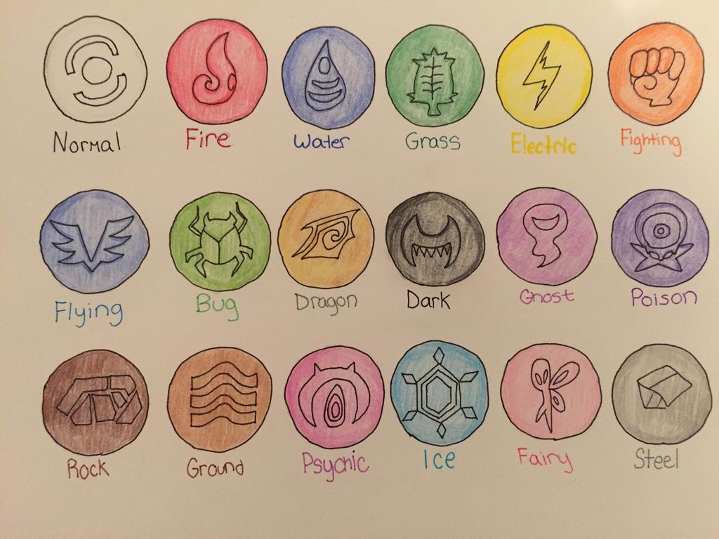Z Crystal Symbols By Thecriticalkidd On Deviantart