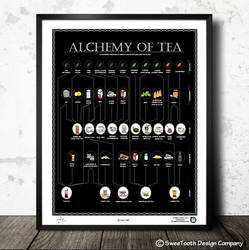 Alchemy of Tea BLACK. http://kck.st/1kx2W4s by SweeToothDesign