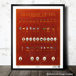 Alchemy of Tea RED. http://kck.st/1kx2W4s by SweeToothDesign