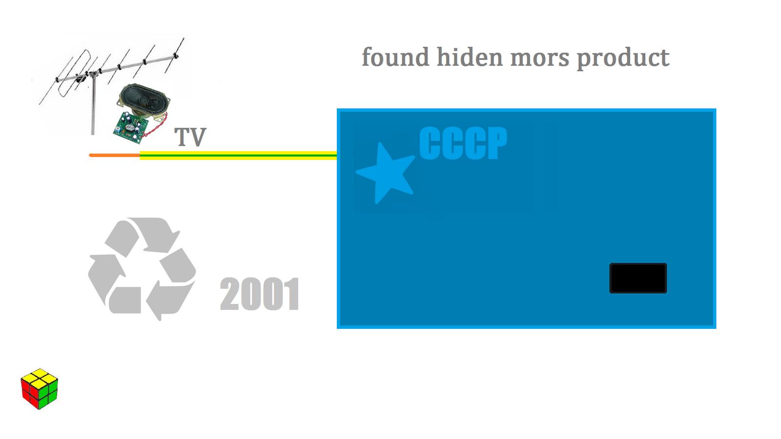 Cccp Hiden Product by Kaosun