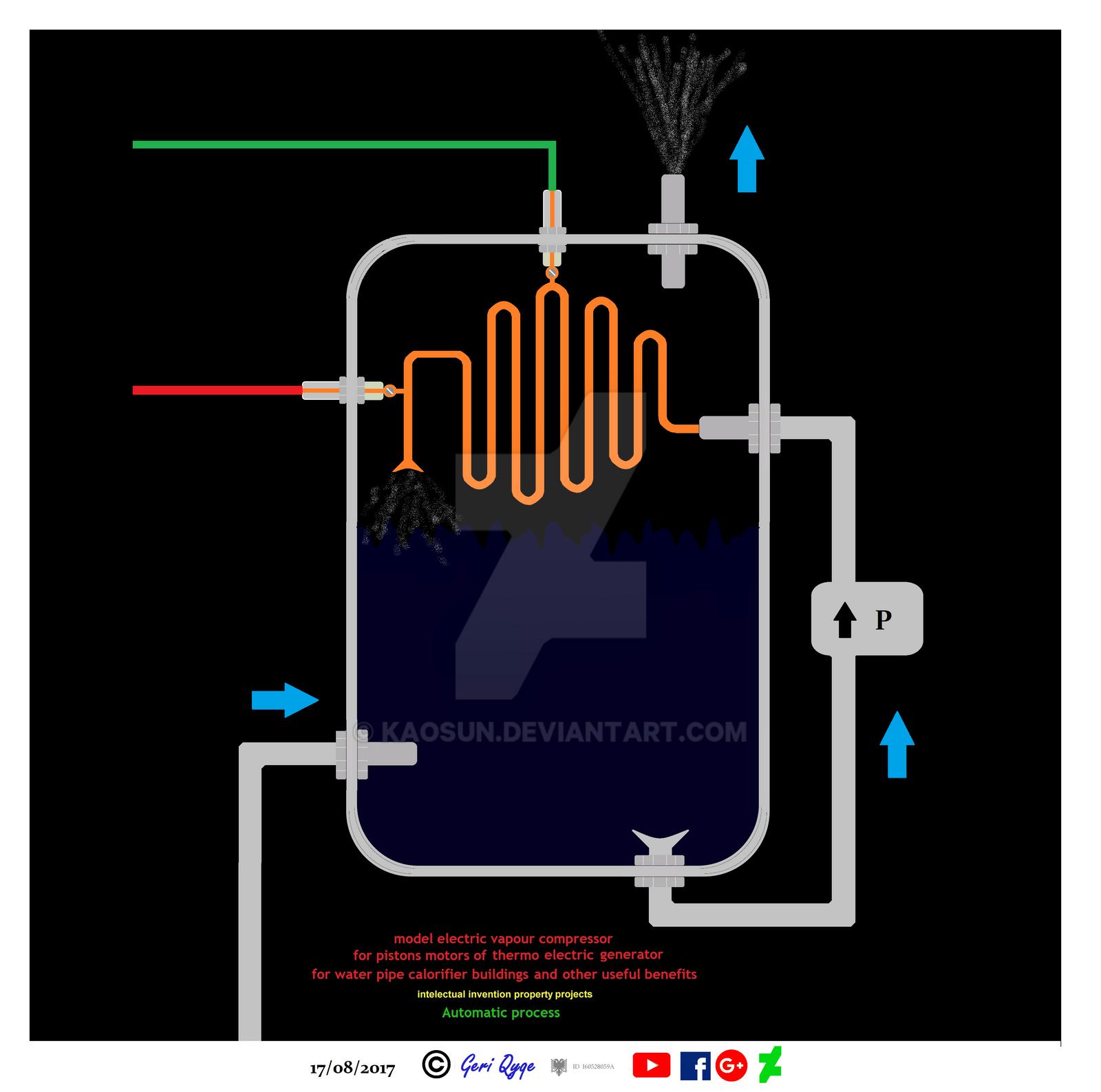 Tubular Electric Resistance Tank Presure by Kaosun