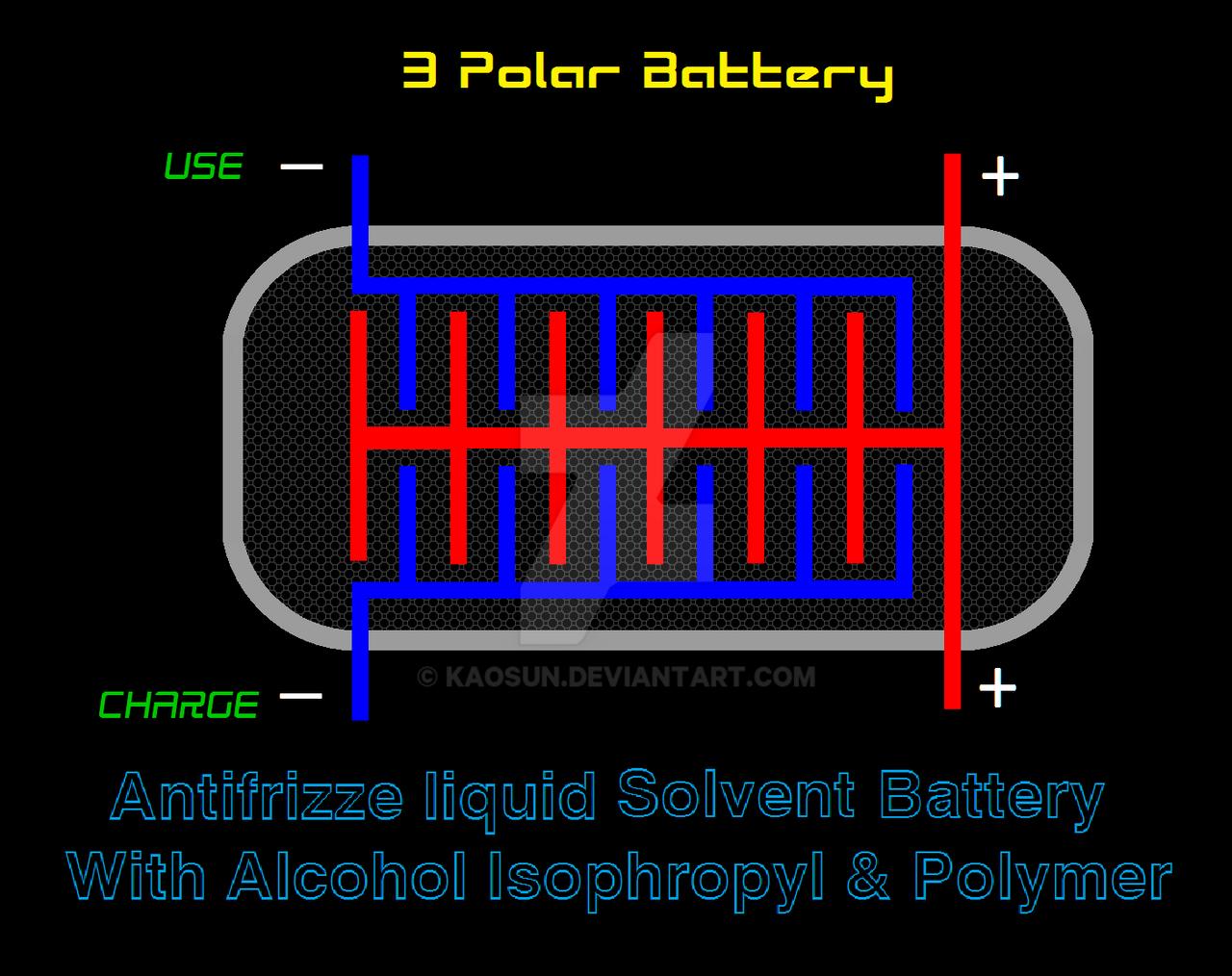 3polar Batery by Kaosun